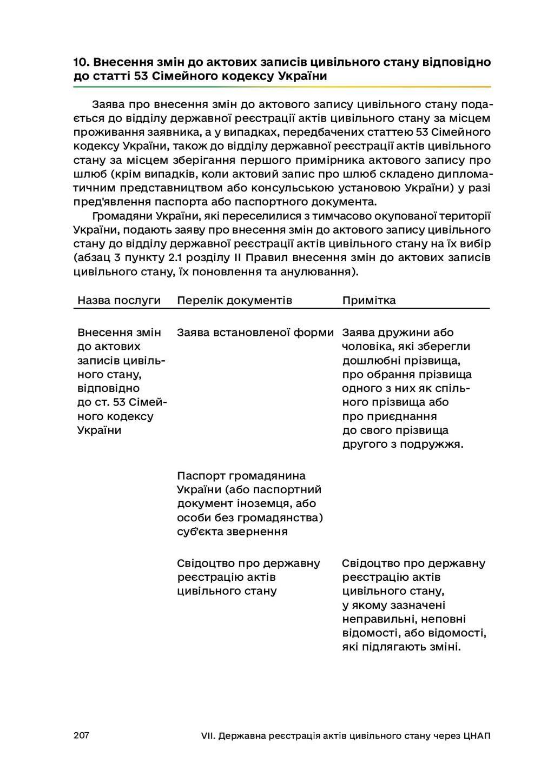 207 VII. Державна реєстрація актів цивільного с...