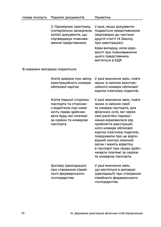 53 III. Державна реєстрація фізичних осіб-підпр...