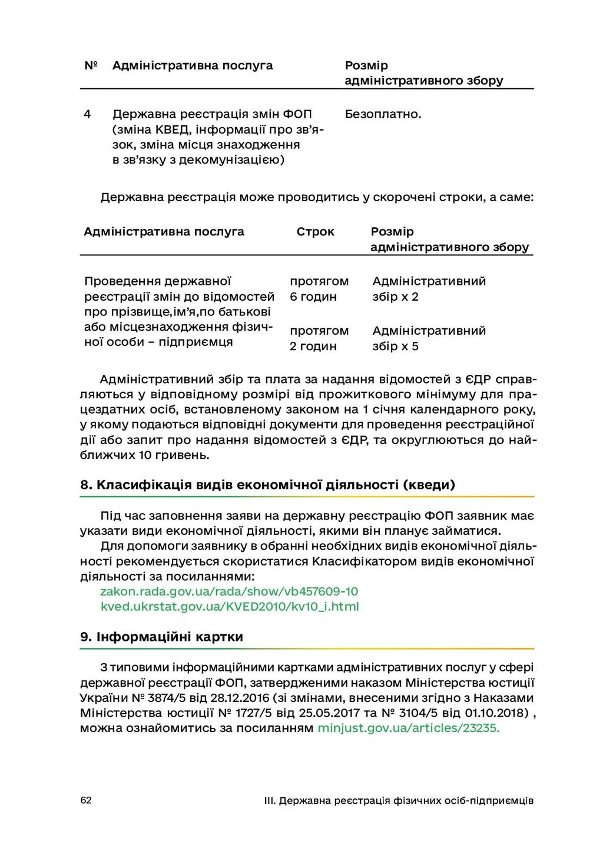 62 III. Державна реєстрація фізичних осіб-підпр...