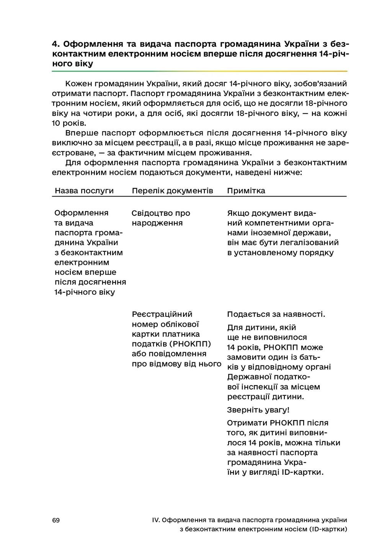 69 IV. Оформлення та видача паспорта громадянин...