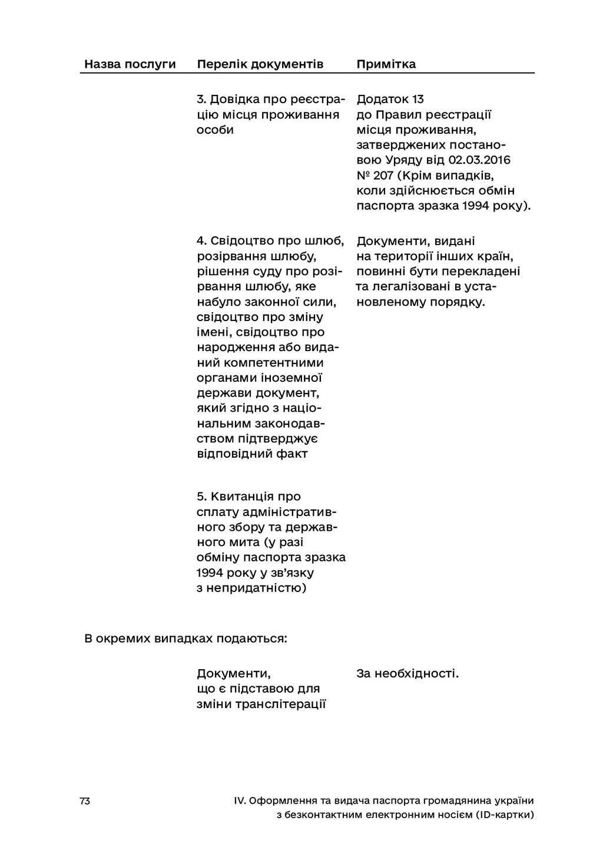 73 IV. Оформлення та видача паспорта громадянин...