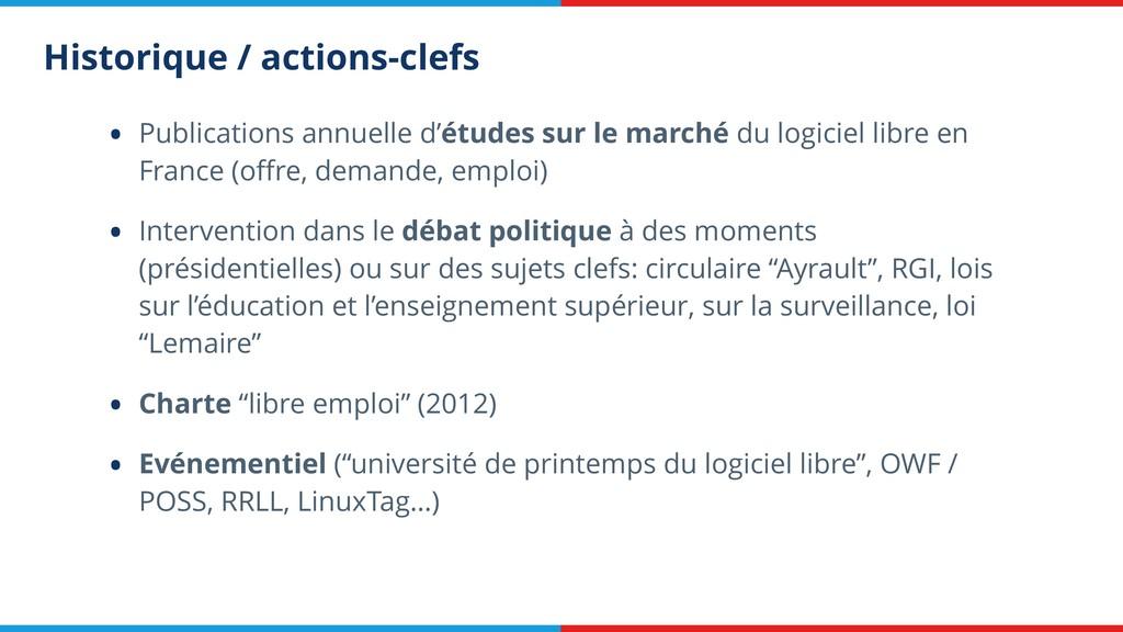 Historique / actions-clefs • Publications annue...