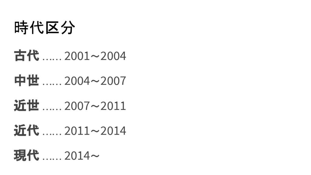 時代区分 古代 …… 2001〜2004 中世 …… 2004〜2007 近世 …… 2007...