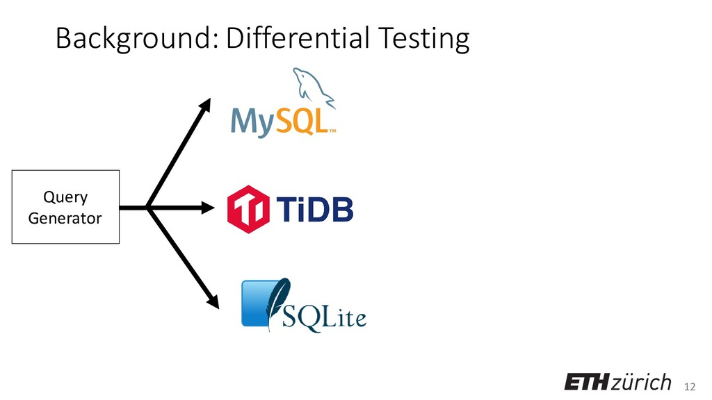 12 Background: Differential Testing Query Gener...