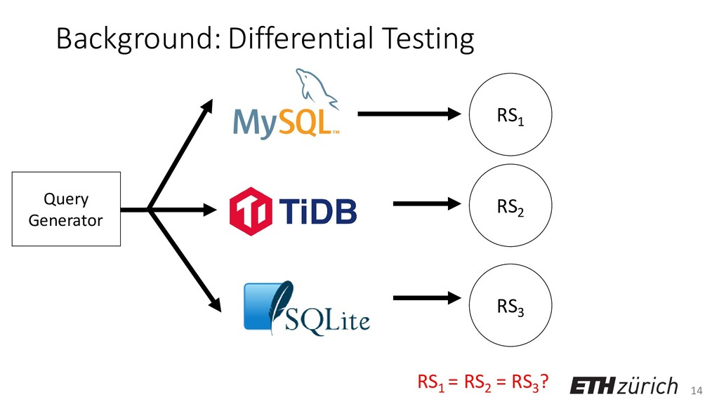 14 Background: Differential Testing Query Gener...