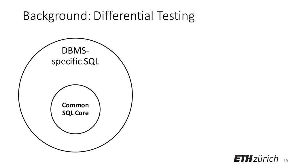 15 Background: Differential Testing DBMS- speci...
