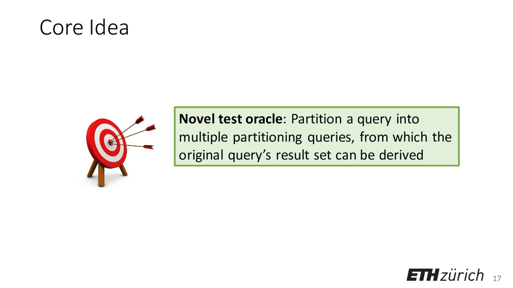 17 Core Idea Novel test oracle: Partition a que...