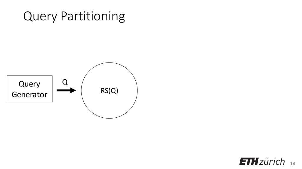 18 Query Partitioning Query Generator Q RS(Q)