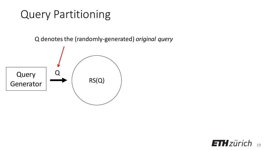 19 Query Partitioning Query Generator Q RS(Q) Q...