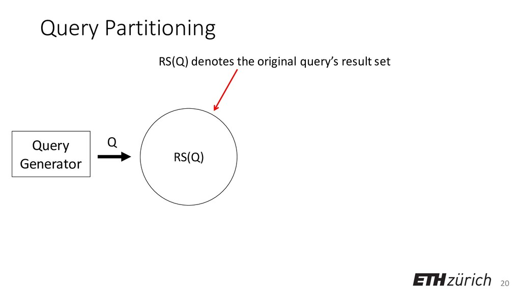 20 Query Partitioning Query Generator Q RS(Q) R...