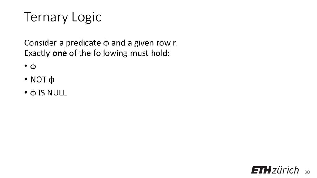 30 Ternary Logic Consider a predicate φ and a g...