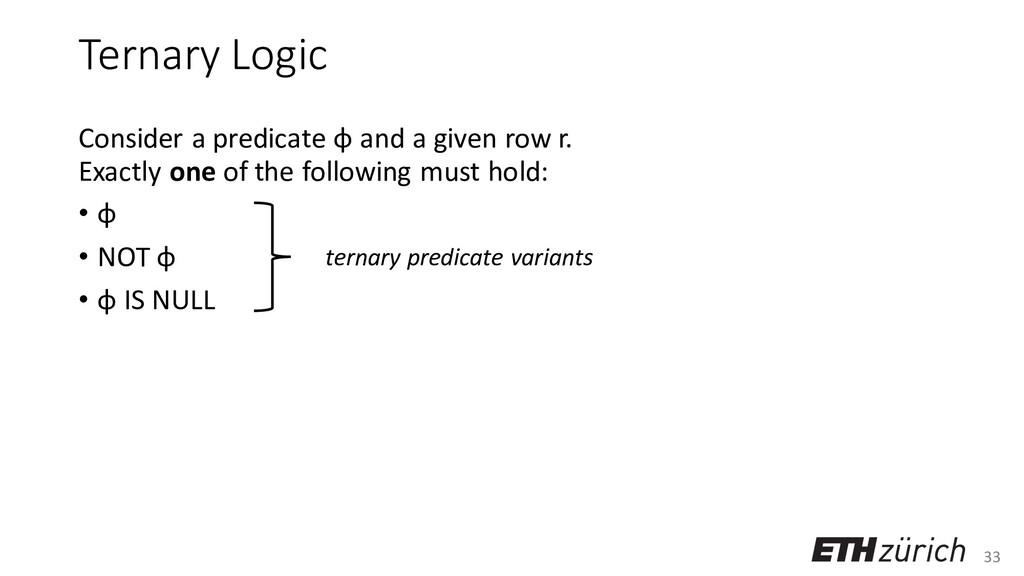 33 Ternary Logic Consider a predicate φ and a g...