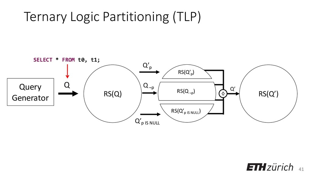 41 Ternary Logic Partitioning (TLP) Query Gener...