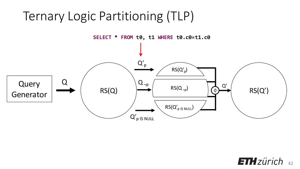 42 Ternary Logic Partitioning (TLP) Query Gener...