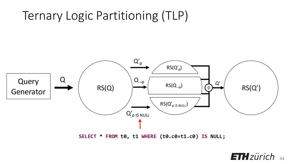 44 Ternary Logic Partitioning (TLP) Query Gener...
