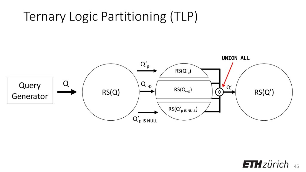 45 Ternary Logic Partitioning (TLP) Query Gener...