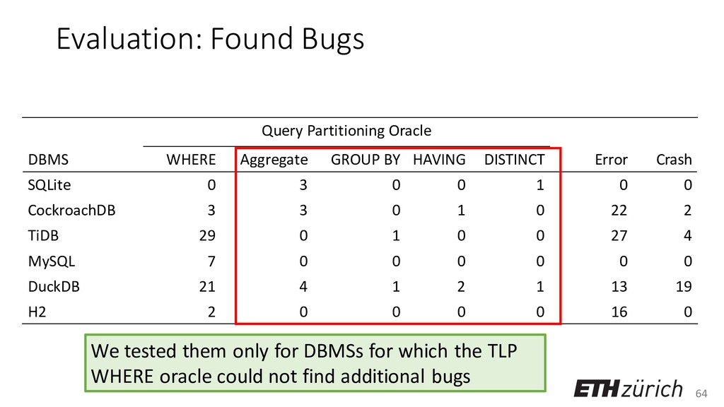 64 Query Partitioning Oracle DBMS WHERE Aggrega...