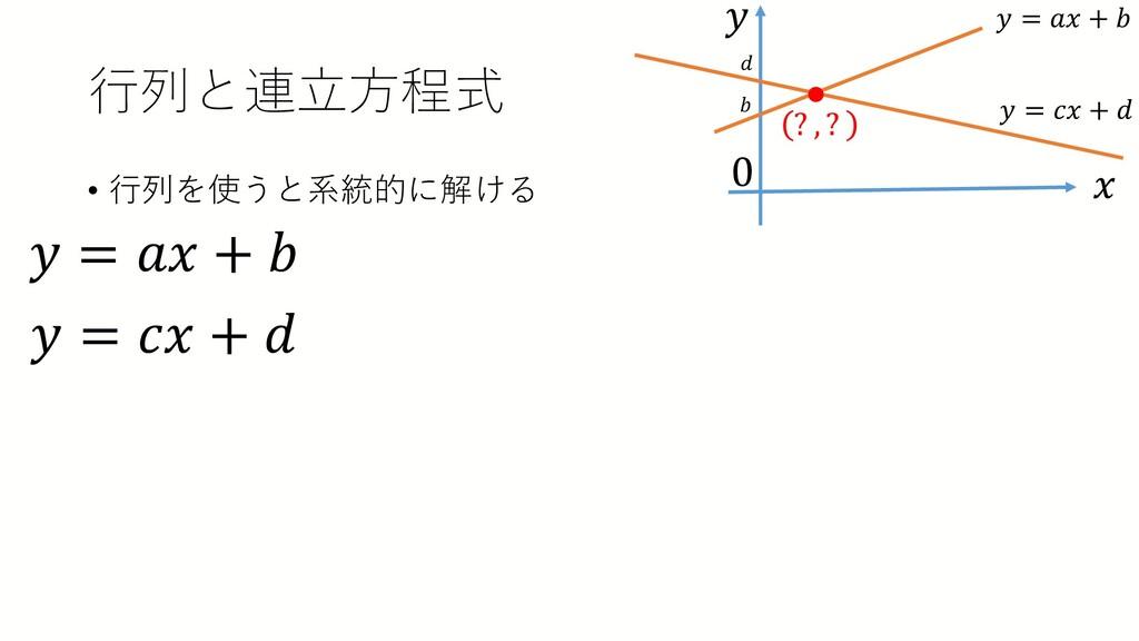 行列と連立方程式 • 行列を使うと系統的に解ける 𝑦𝑦 = 𝑎𝑎𝑎𝑎 + 𝑏𝑏 𝑦𝑦 = 𝑐𝑐...