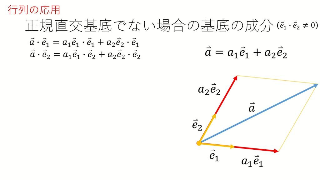 正規直交基底でない場合の基底の成分 行列の応用 ⃑ 𝑒𝑒1 𝑎𝑎1 ⃑ 𝑒𝑒1 ⃑ 𝑎𝑎 ⃑ ...