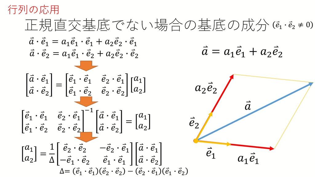 正規直交基底でない場合の基底の成分 ⃑ 𝑎𝑎 � ⃑ 𝑒𝑒1 ⃑ 𝑎𝑎 � ⃑ 𝑒𝑒2 = ⃑...
