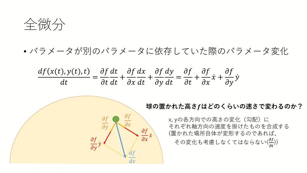 全微分 • パラメータが別のパラメータに依存していた際のパラメータ変化 𝑑𝑑𝑓𝑓 𝑥𝑥(𝑡𝑡)...