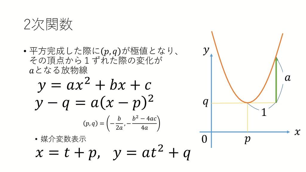 2次関数 • 平方完成した際に 𝑝𝑝, 𝑞𝑞 が極値となり、 その頂点から1ずれた際の変化が ...