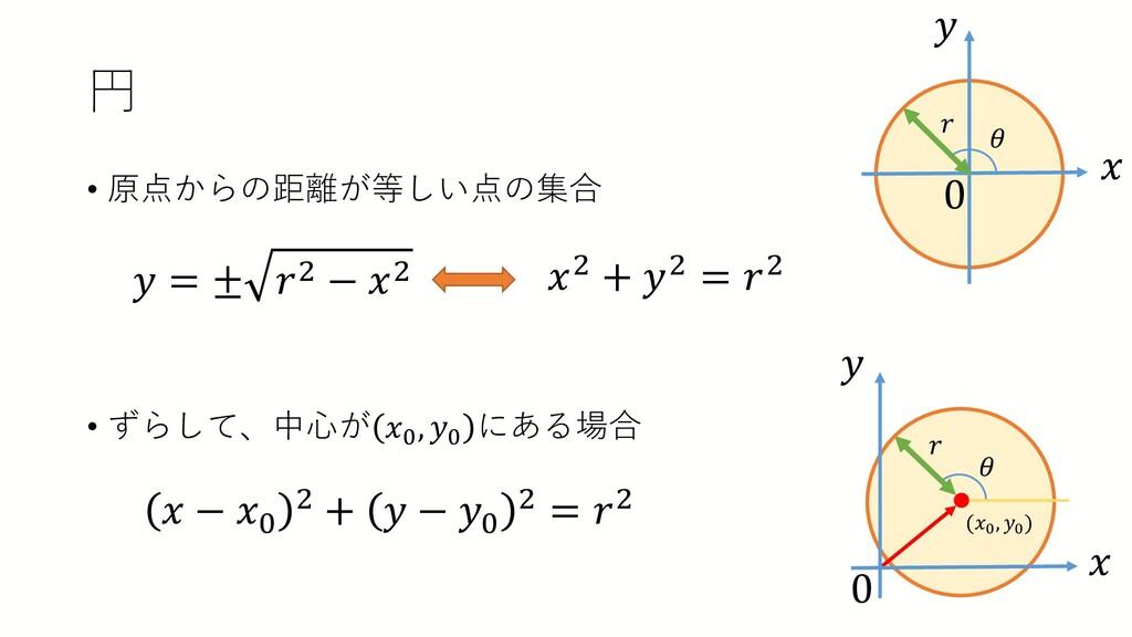 円 • 原点からの距離が等しい点の集合 • ずらして、中心が 𝑥𝑥0 , 𝑦𝑦0 にある場合 ...