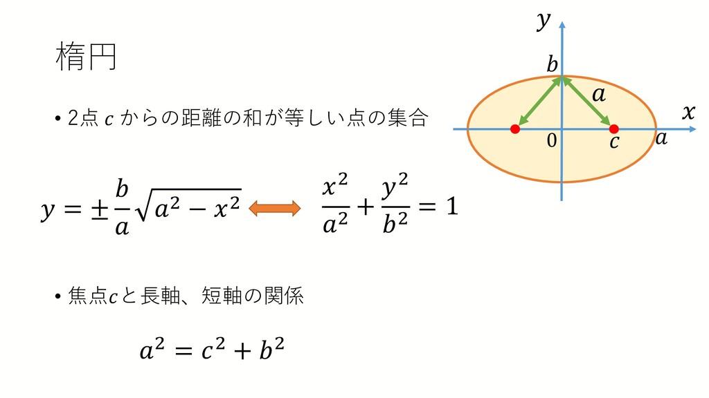 楕円 • 2点 𝑐𝑐 からの距離の和が等しい点の集合 • 焦点𝑐𝑐と長軸、短軸の関係 𝑥𝑥 𝑦...