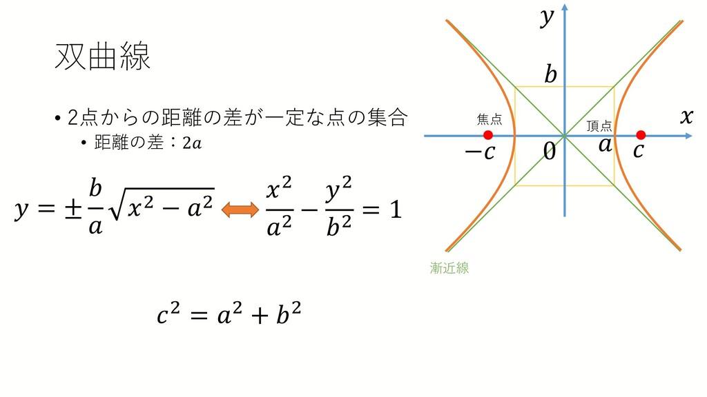 双曲線 • 2点からの距離の差が一定な点の集合 • 距離の差:2𝑎𝑎 𝑥𝑥 𝑦𝑦 𝑎𝑎 𝑐𝑐 ...