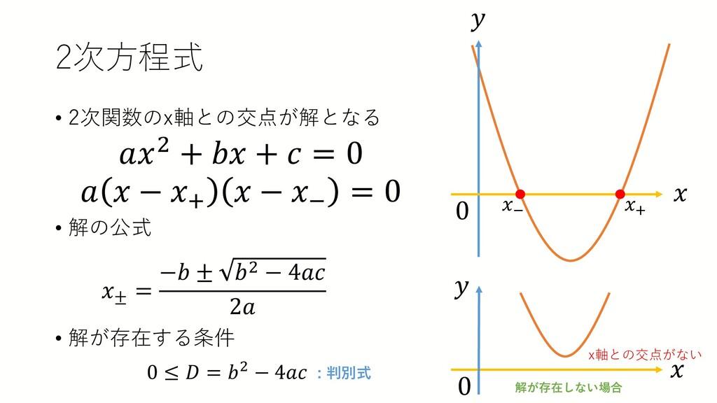 2次方程式 • 2次関数のx軸との交点が解となる • 解の公式 • 解が存在する条件 0 𝑥𝑥...