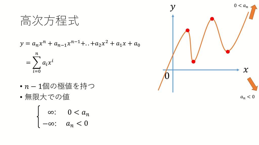 高次方程式 • 𝑛𝑛 − 1個の極値を持つ • 無限大での値 0 𝑥𝑥 𝑦𝑦 𝑦𝑦 = 𝑎𝑎𝑛...