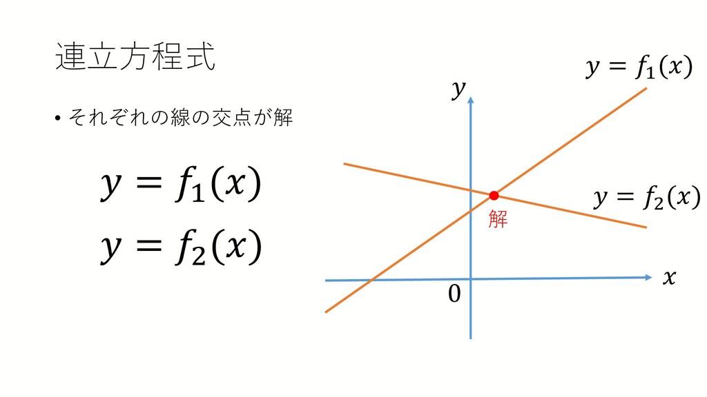 連立方程式 • それぞれの線の交点が解 𝑦𝑦 = 𝑓𝑓1 (𝑥𝑥) 𝑦𝑦 = 𝑓𝑓2 (𝑥𝑥)...