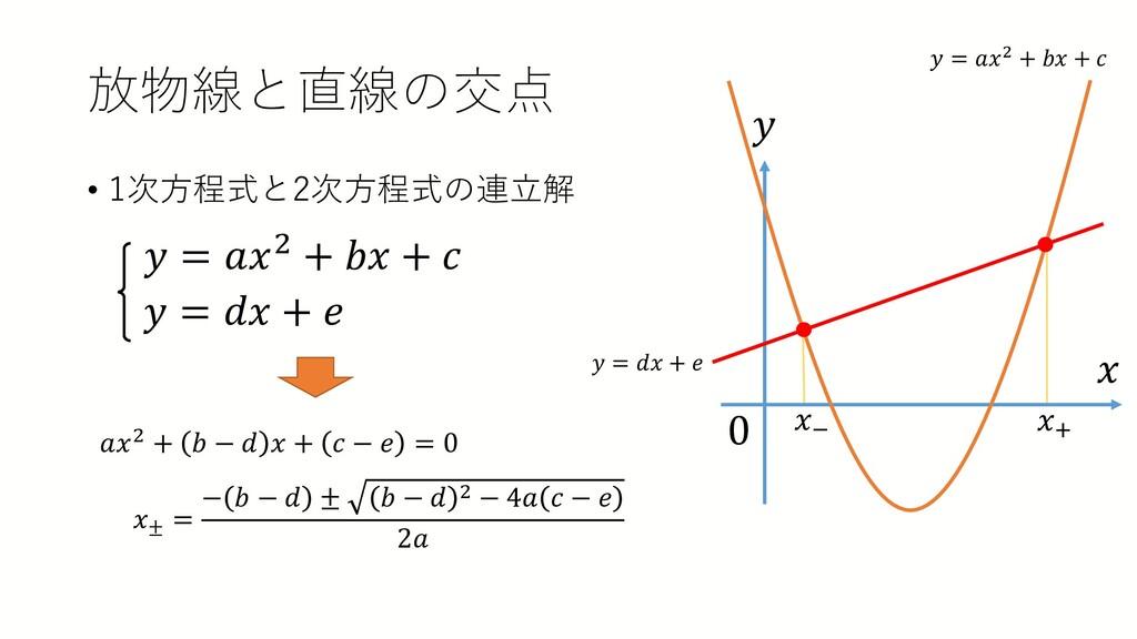 放物線と直線の交点 • 1次方程式と2次方程式の連立解 0 𝑥𝑥 𝑦𝑦 𝑥𝑥+ 𝑥𝑥− 𝑦𝑦 ...
