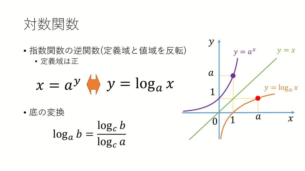 対数関数 • 指数関数の逆関数(定義域と値域を反転) • 定義域は正 • 底の変換 𝑥𝑥 = ...