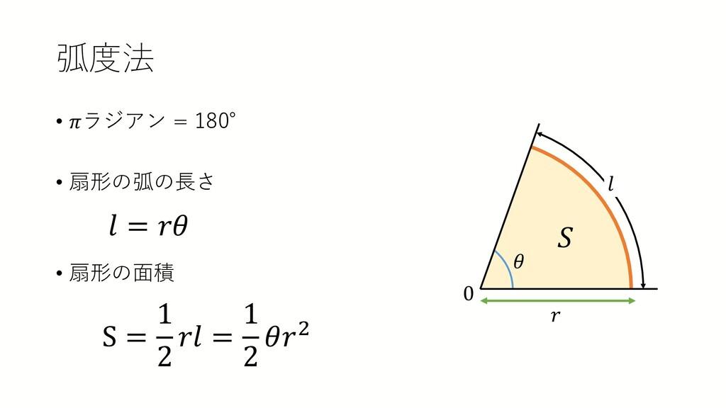 弧度法 • 𝜋𝜋ラジアン = 180° • 扇形の弧の長さ • 扇形の面積 𝜃𝜃 0 𝑆𝑆 𝑟...