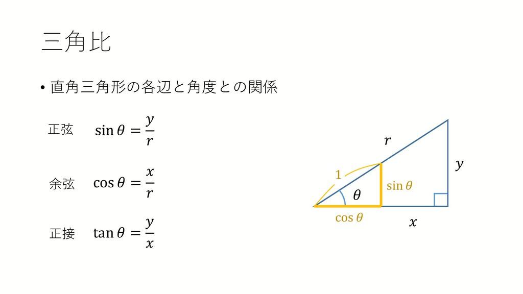 三角比 • 直角三角形の各辺と角度との関係 𝜃𝜃 𝑥𝑥 𝑦𝑦 𝑟𝑟 cos 𝜃𝜃 = 𝑥𝑥 𝑟...