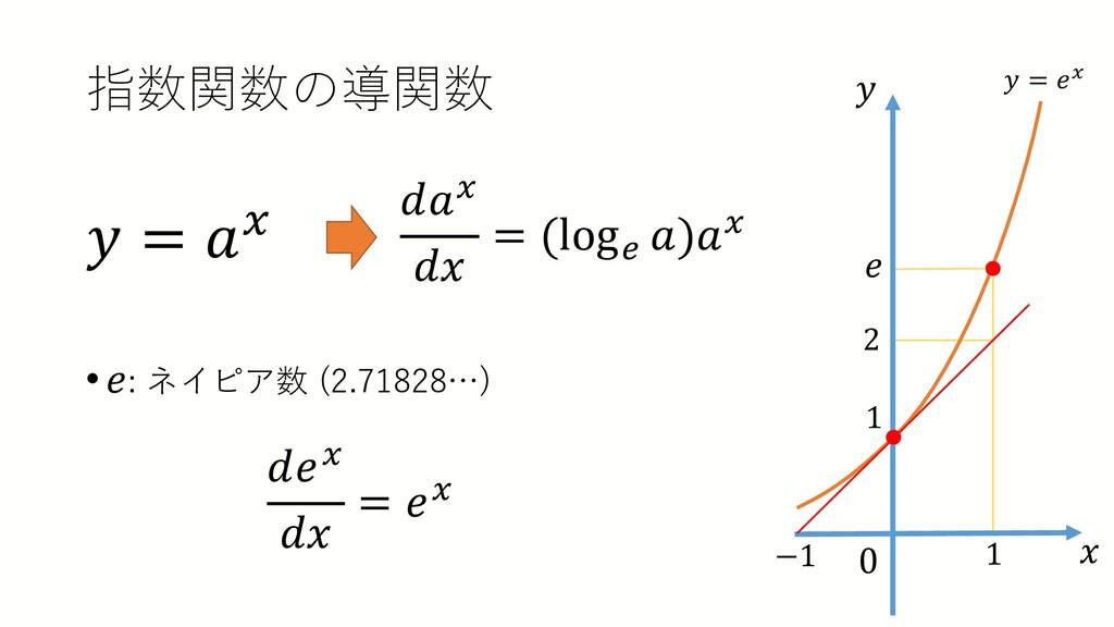 指数関数の導関数 •𝑒𝑒: ネイピア数 (2.71828…) 𝑦𝑦 = 𝑎𝑎𝑥𝑥 1 𝑒𝑒 1...
