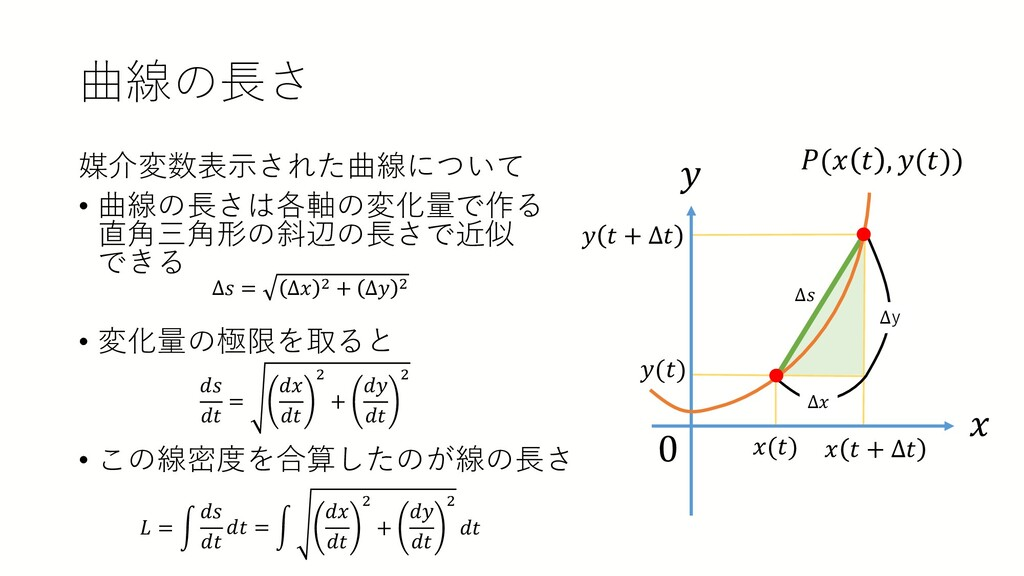 媒介変数表示された曲線について • 曲線の長さは各軸の変化量で作る 直角三角形の斜辺の長さで近...
