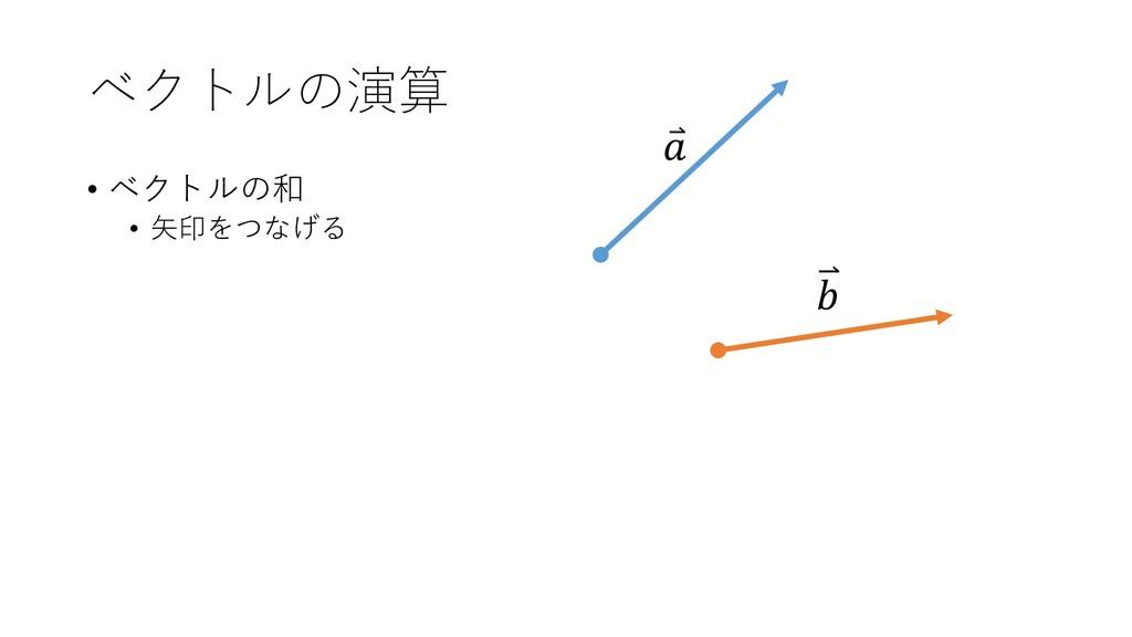 ベクトルの演算 • ベクトルの和 • 矢印をつなげる ⃑ 𝑎𝑎 𝑏𝑏