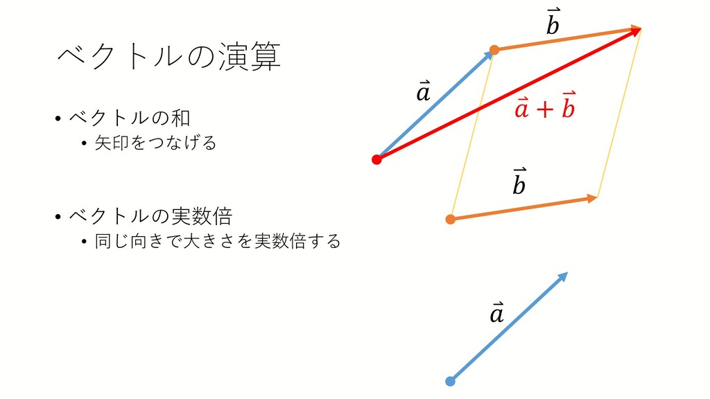 ベクトルの演算 • ベクトルの和 • 矢印をつなげる • ベクトルの実数倍 • 同じ向きで大き...