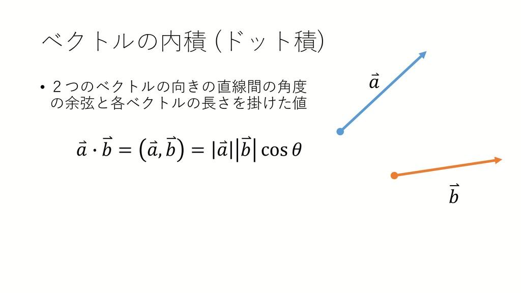 ベクトルの内積 (ドット積) • 2つのベクトルの向きの直線間の角度 の余弦と各ベクトルの長さ...