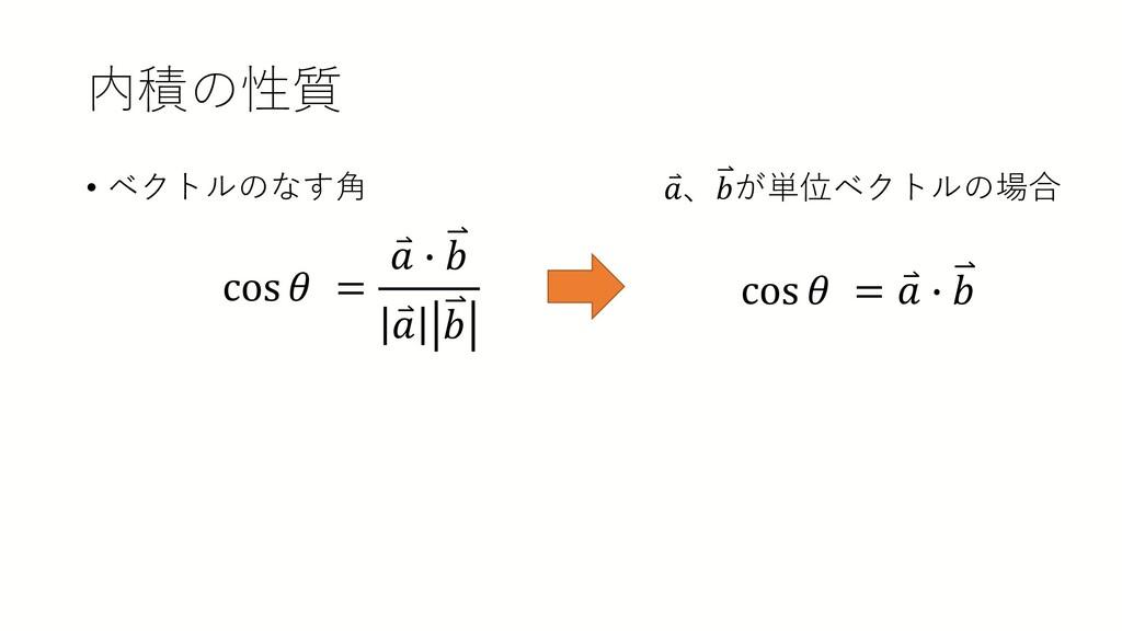 内積の性質 • ベクトルのなす角 • ベクトルの長さ cos 𝜃𝜃 = ⃑ 𝑎𝑎 � 𝑏𝑏 ⃑...