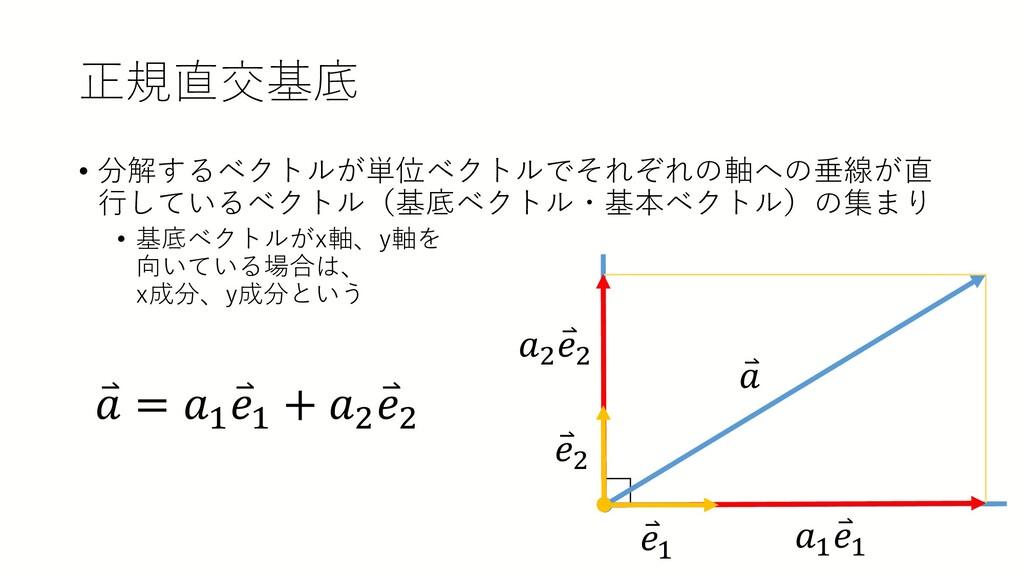 • 分解するベクトルが単位ベクトルでそれぞれの軸への垂線が直 行しているベクトル(基底ベクトル...