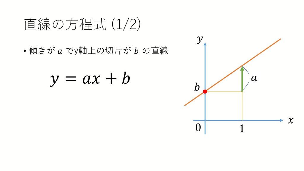 直線の方程式 (1/2) • 傾きが 𝑎𝑎 でy軸上の切片が 𝑏𝑏 の直線 • 傾きaと通る点...
