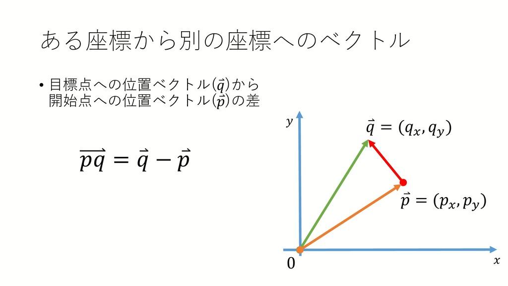 ある座標から別の座標へのベクトル • 目標点への位置ベクトル(⃑ 𝑞𝑞)から 開始点への位置ベ...