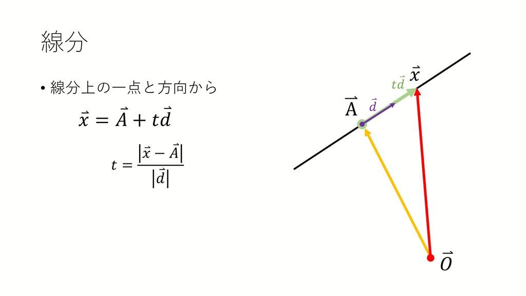 線分 • 線分上の一点と方向から • 線分上の2点 A 𝑂𝑂 ⃑ 𝑑𝑑 𝑡𝑡 ⃑ 𝑑𝑑 ⃑ 𝑥...