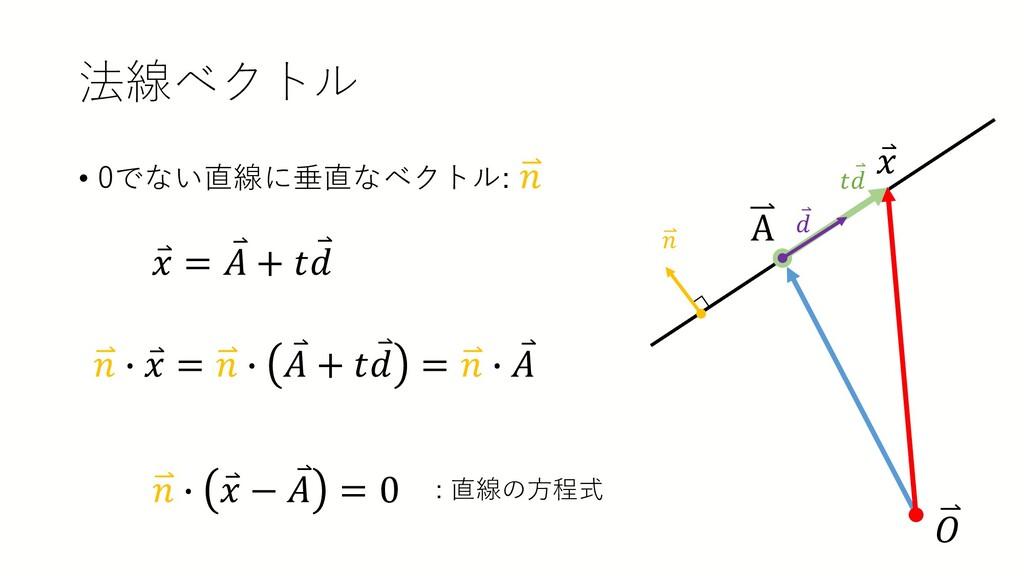 法線ベクトル • 0でない直線に垂直なベクトル: 𝑛𝑛 • 線分上の2点 A 𝑂𝑂 ⃑ 𝑥𝑥 ...
