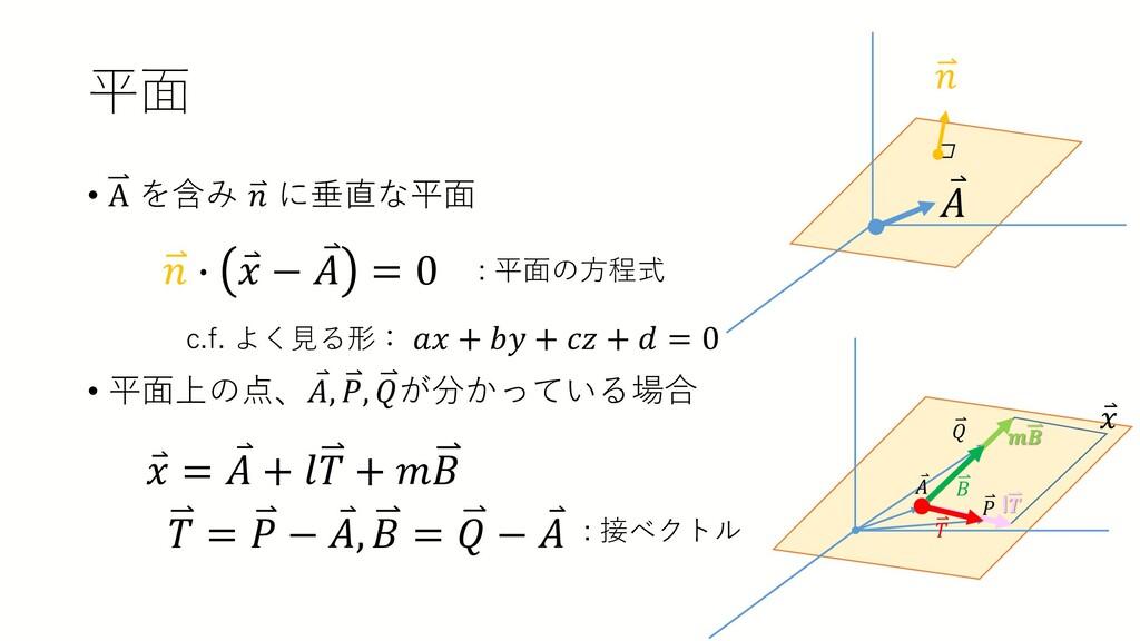 平面 • A を含み 𝑛𝑛 に垂直な平面 • 平面上の点、 ⃑ 𝐴𝐴, 𝑃𝑃, 𝑄𝑄が分かって...