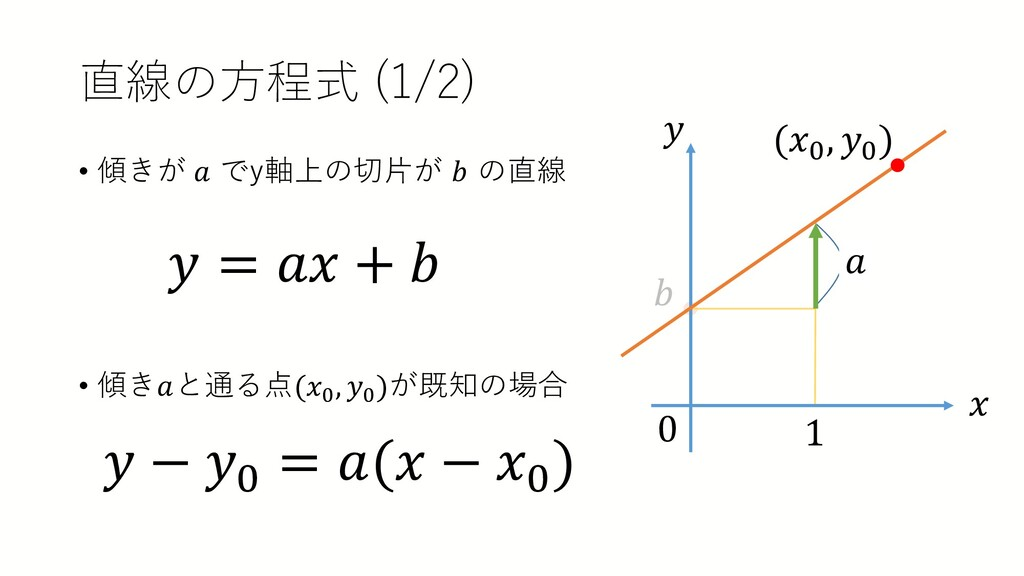 直線の方程式 (1/2) • 傾きが 𝑎𝑎 でy軸上の切片が 𝑏𝑏 の直線 • 傾き𝑎𝑎と通る...
