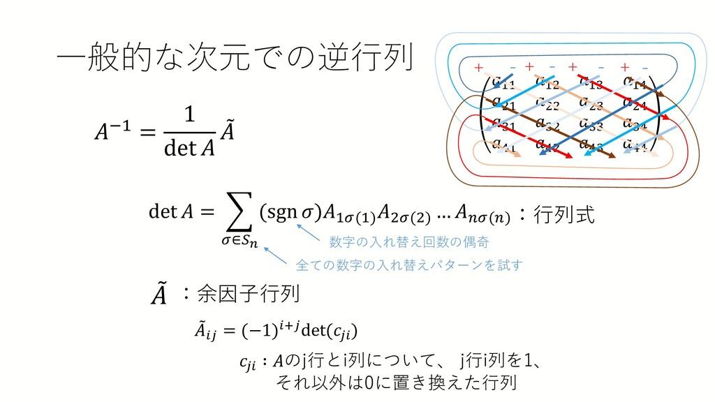 一般的な次元での逆行列 𝐴𝐴−1 = 1 det 𝐴𝐴 ̃ 𝐴𝐴 ̃ 𝐴𝐴 :行列式 :余因子...
